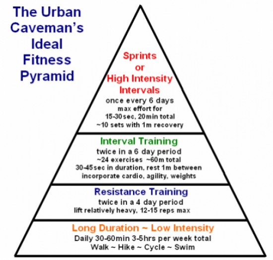 Fitness_Pyramid_6644.png